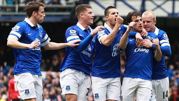 Leighton Baines is mobbed after firing Everton into the lead from the penalty spot.