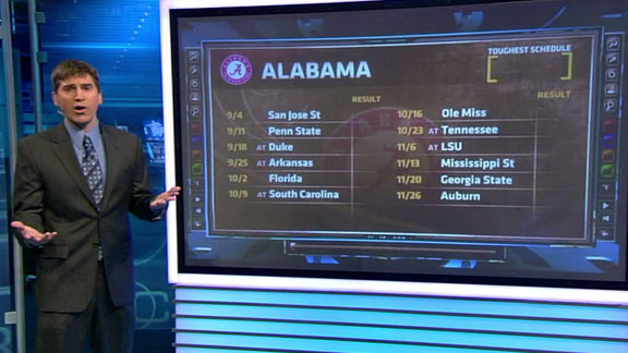 college football television schedule espn college football odds