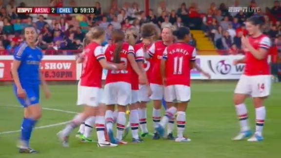FA Women's Super League Scores, News, Stats, Fixtures and Tables
