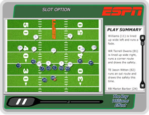 Slot Option