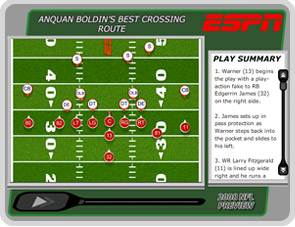 Boldin's best crossing route