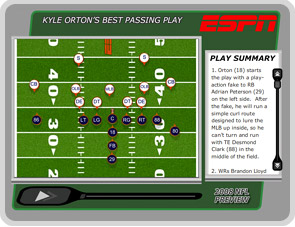 Orton's best passing play