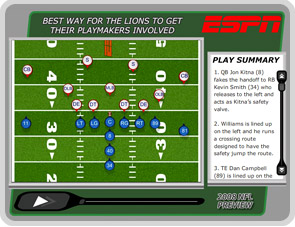 Best way to get their playmakers involved