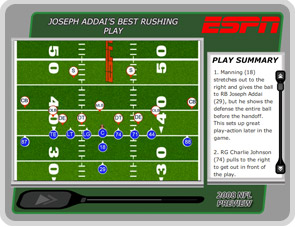 Addai's best rushing play