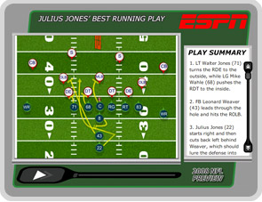 Jones' best running play