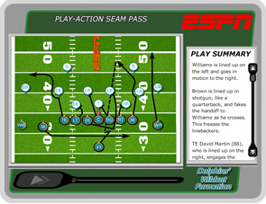 Play-Action Seam Pass