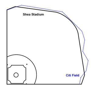 Citi Field/Shea Stadium