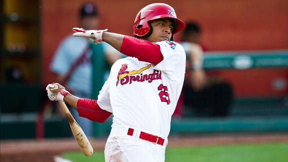 Oscar Taveras 