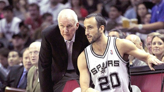 Popovich-Ginobili 