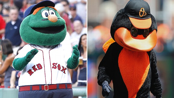 MLB Mascots