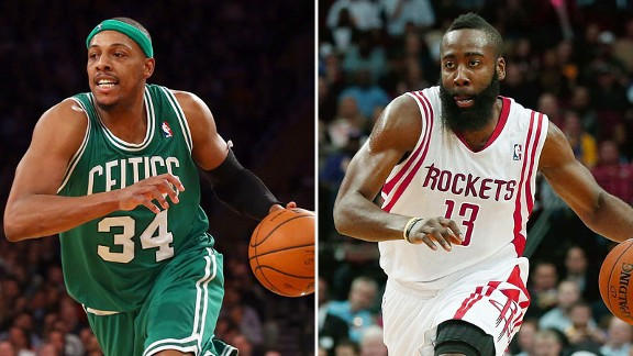 Paul Pierce y James Harden