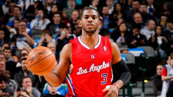 Chris Paul