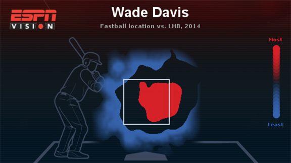 Wade Davis