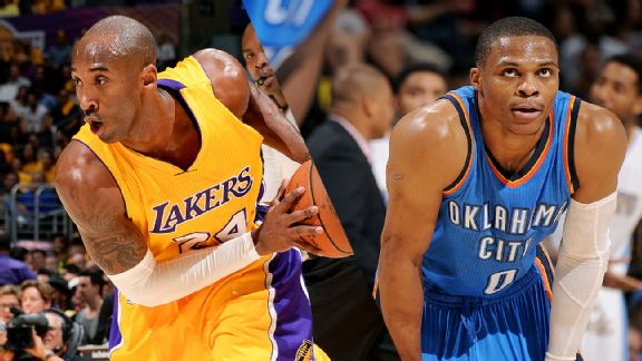 Kobe Bryant and Russell Westbrook