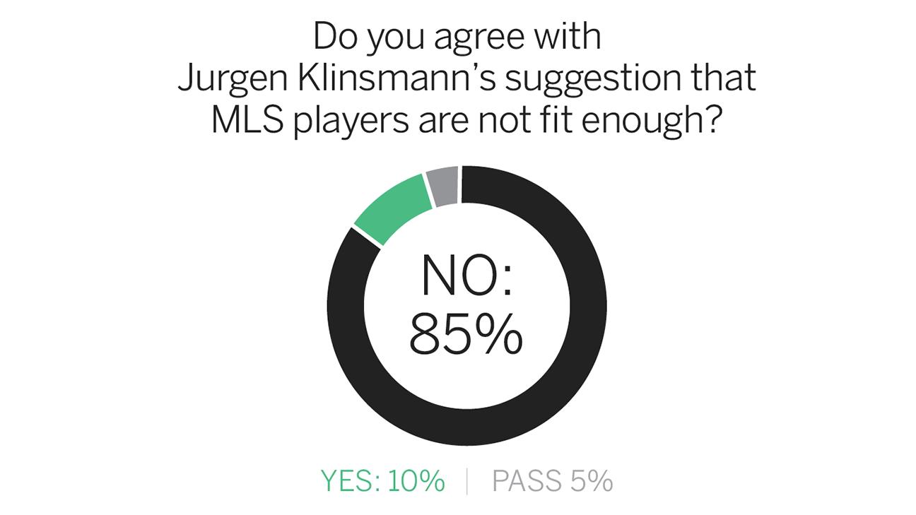 FC Survey Klinsmann