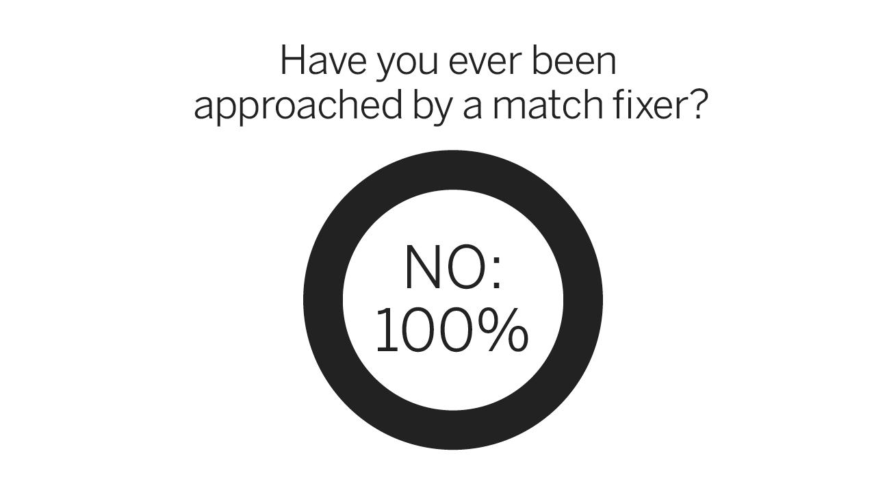 FC Survey Match Fixer