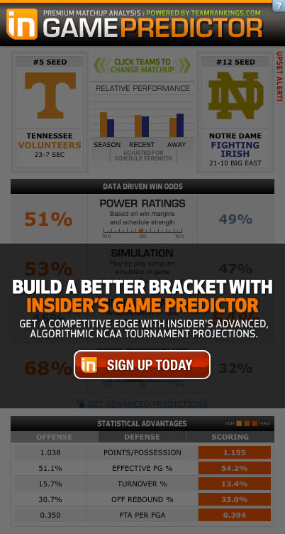 College Basketball Game Predictor