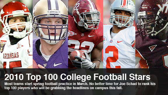 ncaaf scores yahoo espn top 100 college football players