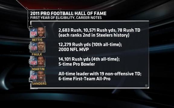 Jerome Bettis rushed for more than 10000 yards with the Pittsburgh Steelers,