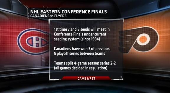 Canadiens vs. Flyers