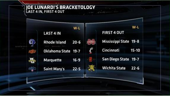 Lunardi's Last 4 in First 4 Out