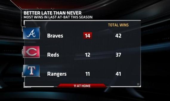 Braves Last At Bat