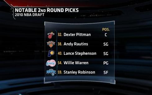 Notable 2nd Round Picks