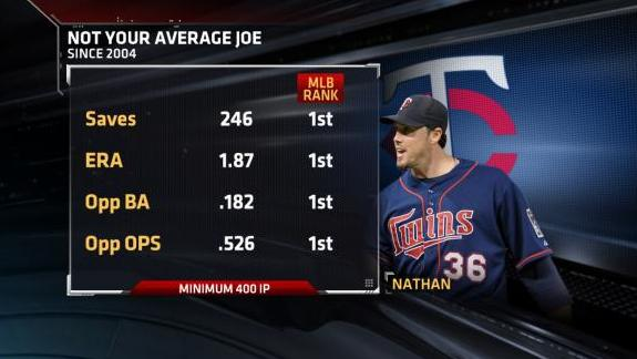 Joe Nathan Since 2004