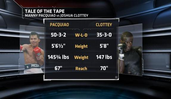 Manny Pacquiao vs Josh Clottey Tale of the Tape