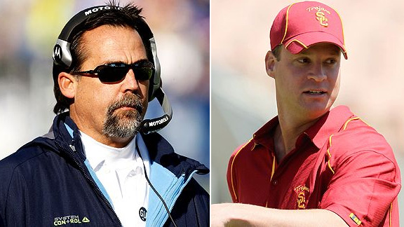 Jeff Fisher/Lane Kiffin