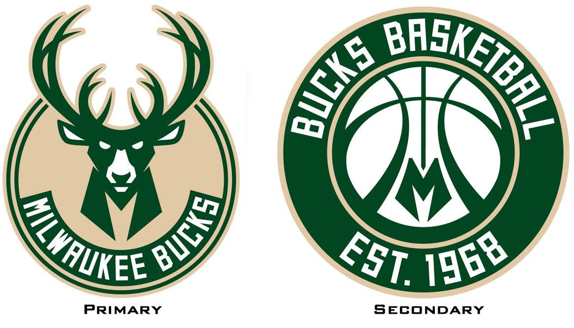 Milwaukee Bucks Logo History / Milwaukee Bucks Daily ...